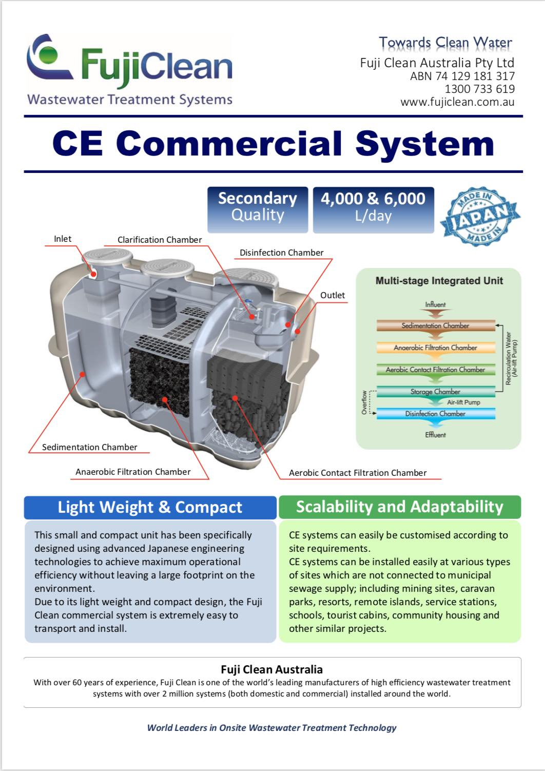 FujiClean CE Commercial System